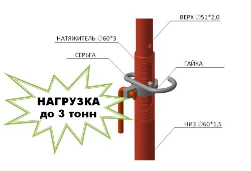 Система стоек телескопических СТО ХСИ Лайт