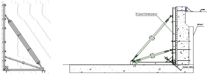 Контрфорсы подпорных стен